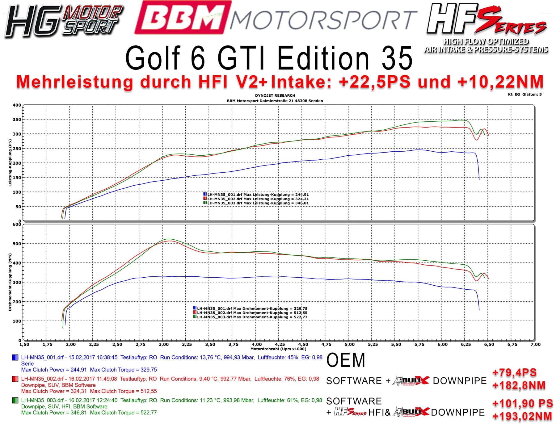 Golf-6-GTI-ED35-DSG_HFI-v2-plus-E4-und-E5